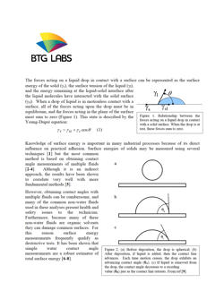 Surface-Analyst-Innovative-Method-Depositing-Water-Measure-Contact-Angle-Ballistic-Deposition