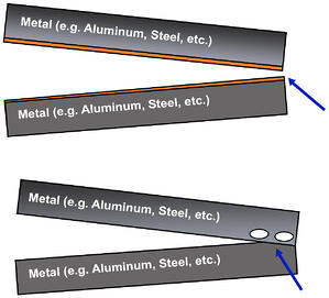 why-you-should-clean-before-metal-welding-diagram-1-blog