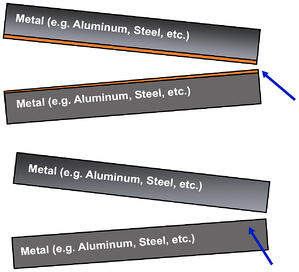 why-you-should-clean-before-metal-welding-diagram-2-blog